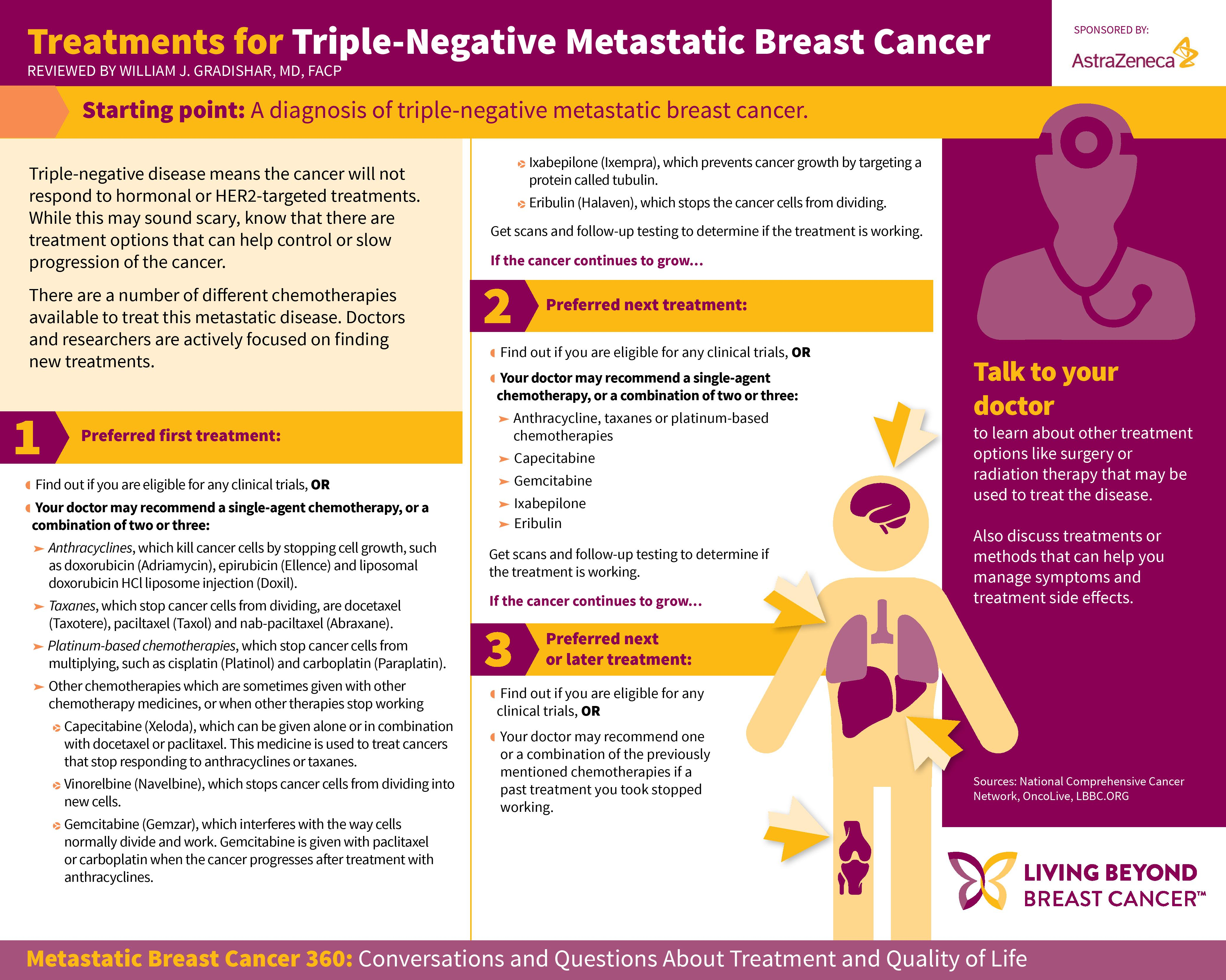 Treatments For Triple Negative Metastatic Breast Cancer Living